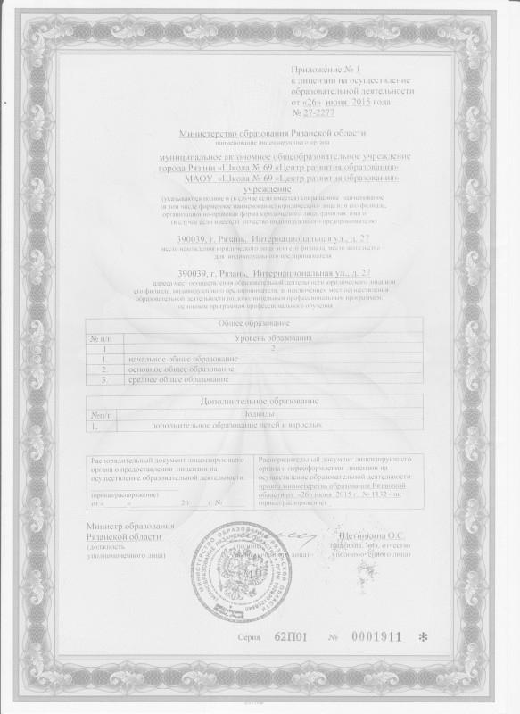 лицензия-приложение